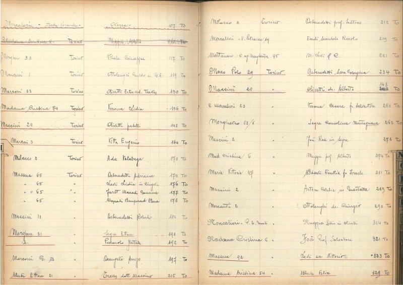 fondazione1563-alcune-pagine-della-rubrica-beni-ebraici-per-vie-archivio-storico-compagnia-di-san-paolo-26247