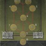 21 Ars Regia S Fergola L'albero sefirotico(1970)
